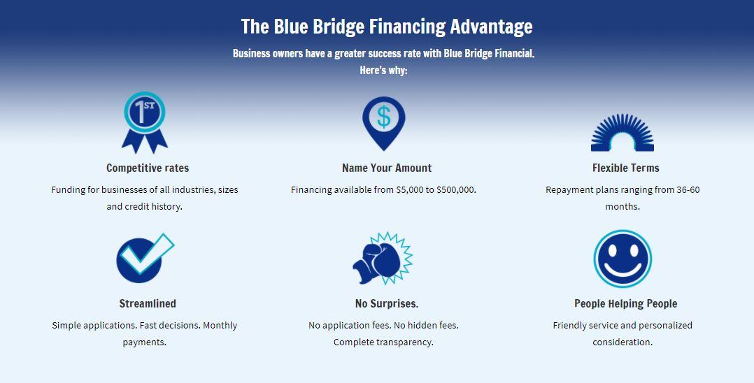 funding advantage